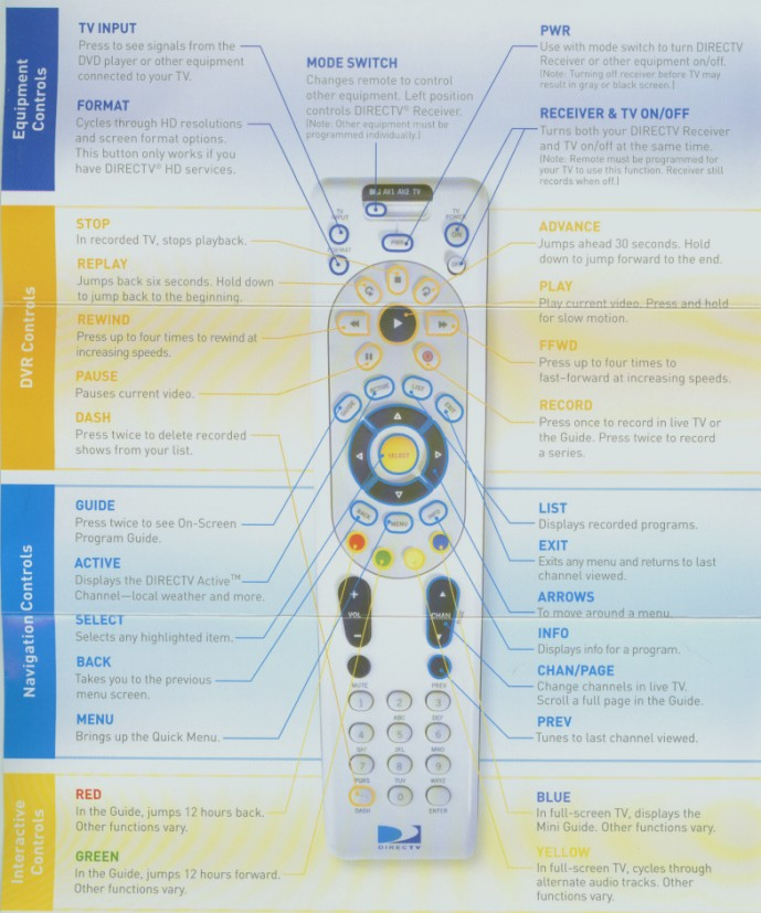 direct tv remote diagram choice image